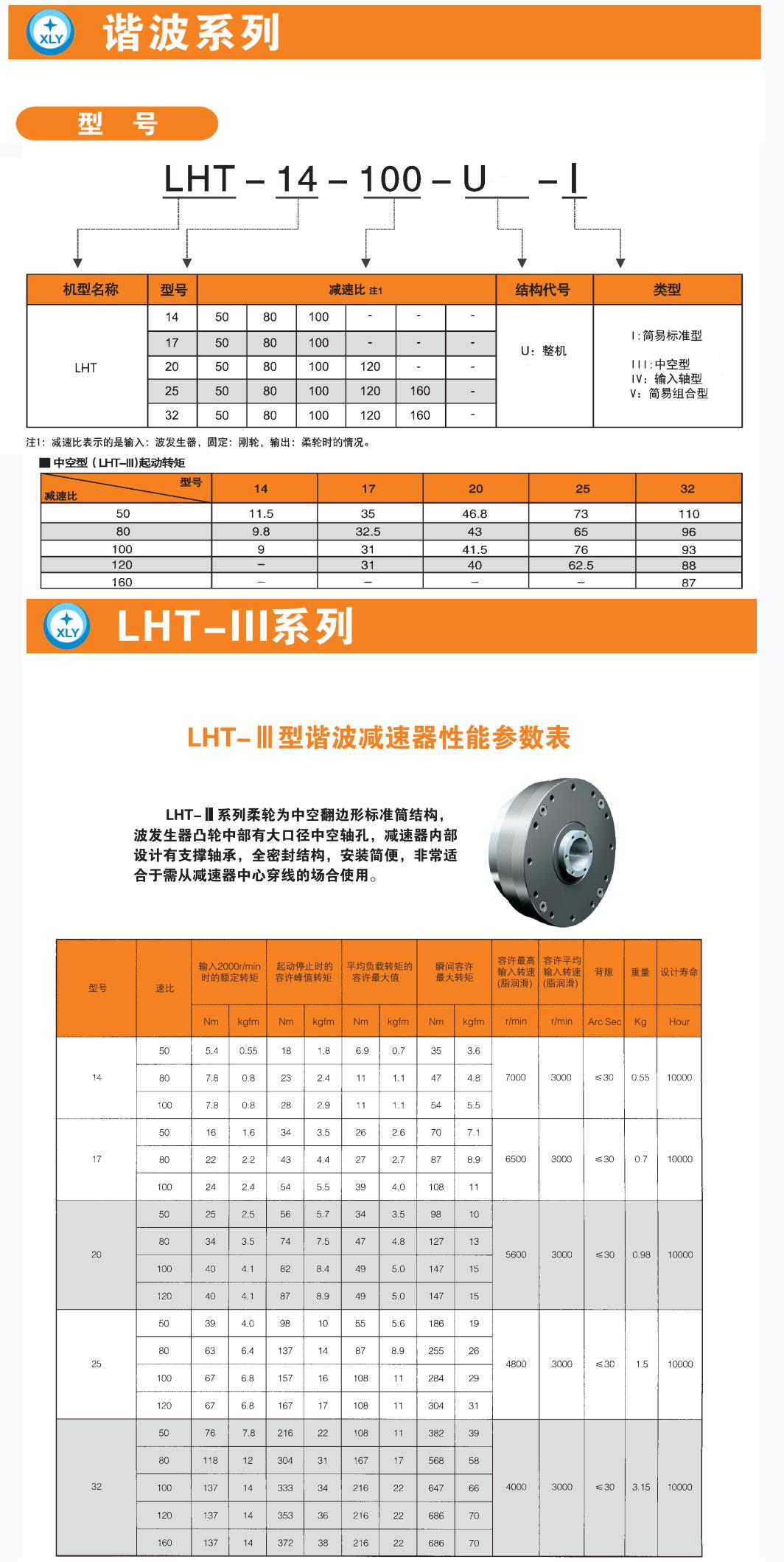 LHT-1.jpg