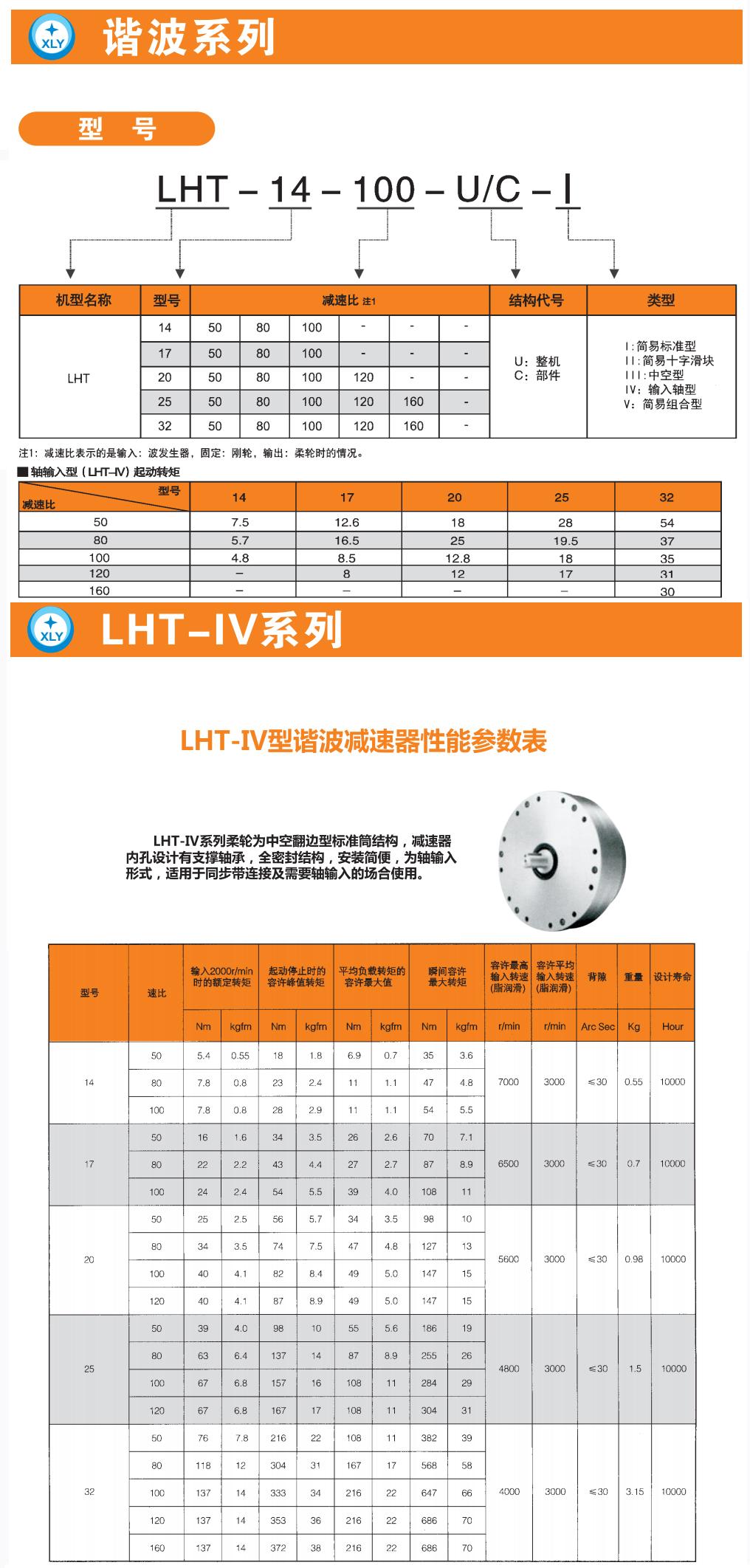 LHT4-1.jpg