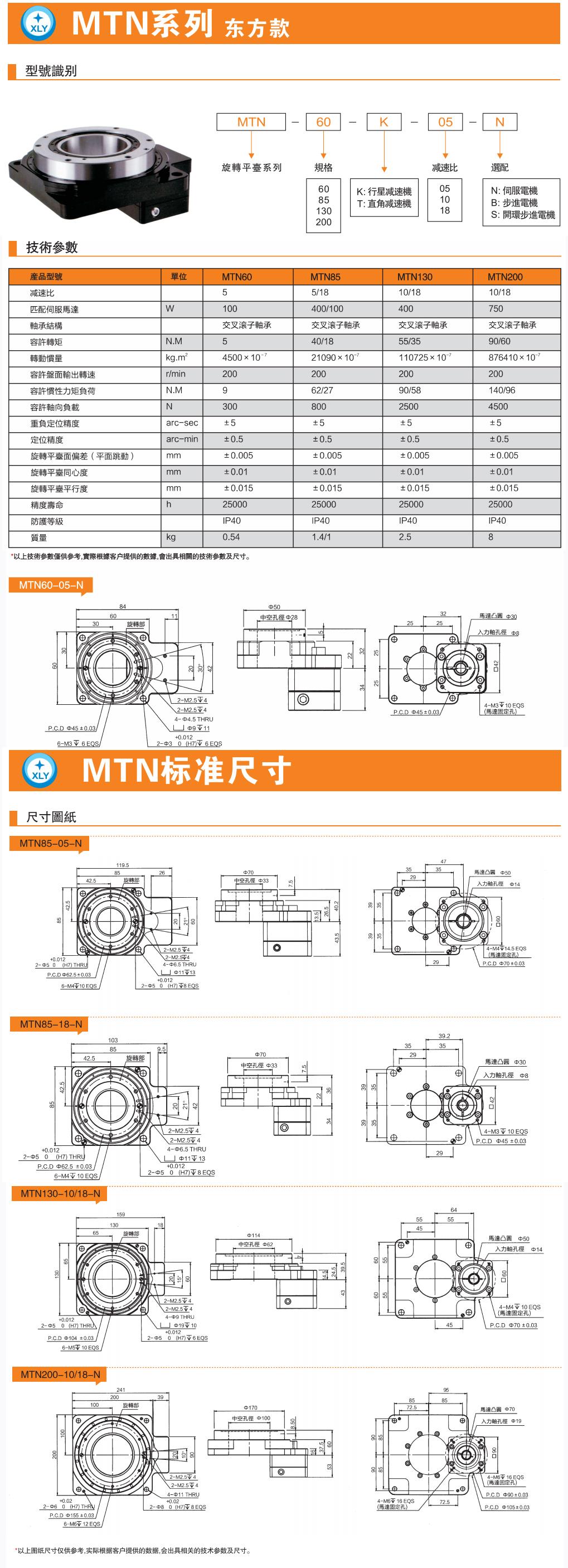 MTN.jpg